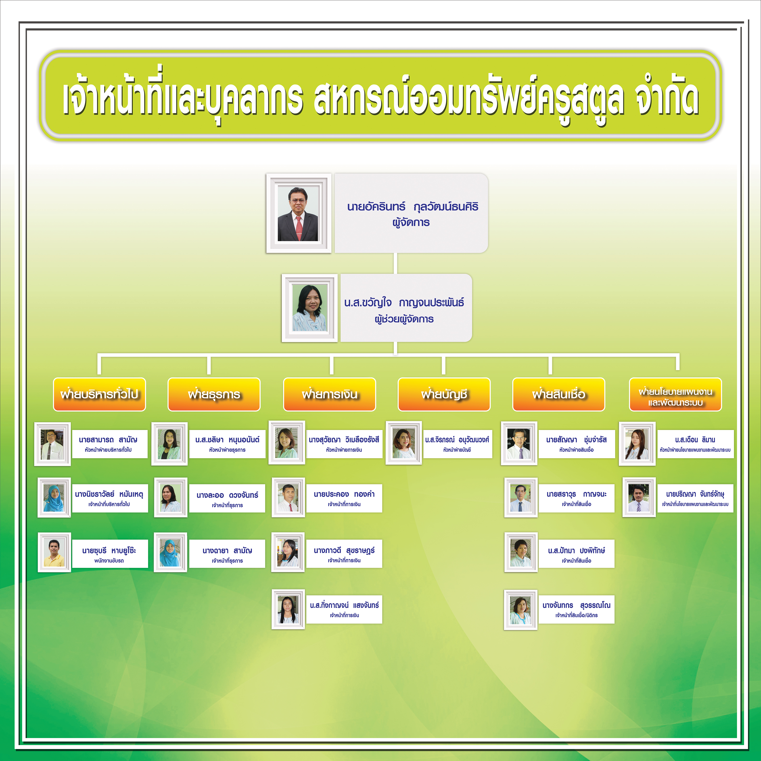 S PVC Sahakoncru B